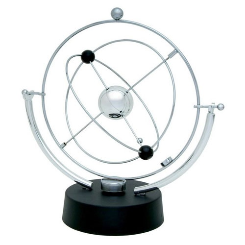 PERPETUAL MOTION ATOMIC MODEL