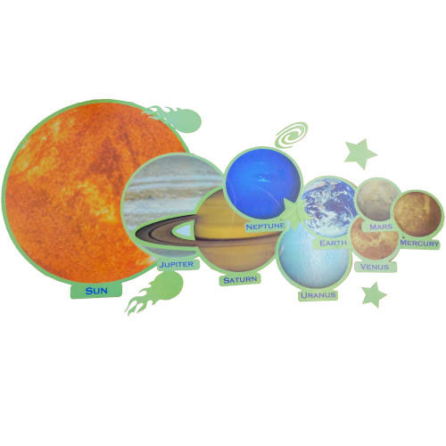 VINYL SELF-ADHESIVE SOLAR SYSTEM MAP
