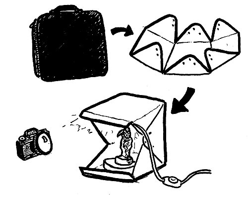 PORTABLE ILLUMINATED SMALL PHOTO STUDIO